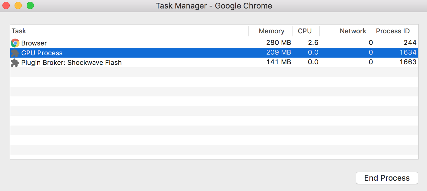 Chrome eats up RAM