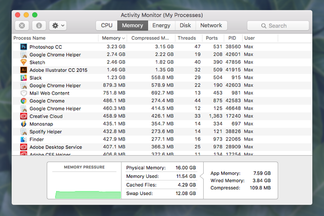 Activity monitor: Mac memory usage
