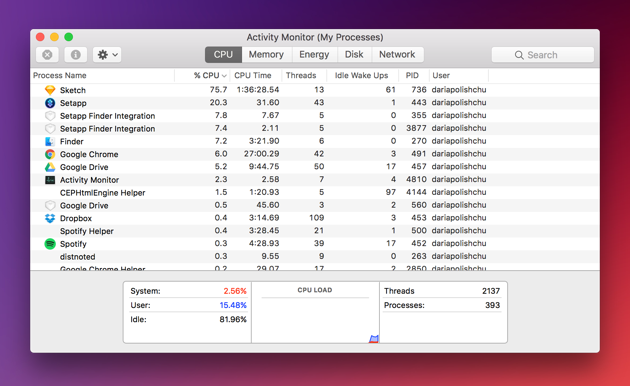 How to speed up Mac: activity monitor
